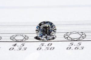 """指輪選びであなたは重視する?ダイヤモンドの""""カラット"""""""